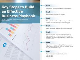 Key Steps To Build An Effective Business Playbook