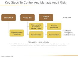 Key Steps To Control And Manage Audit Risk Ppt Examples