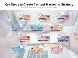 Key Steps To Create Content Marketing Strategy