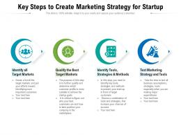 Key Steps To Create Marketing Strategy For Startup