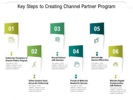 Key Steps To Creating Channel Partner Program