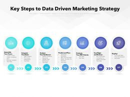Key Steps To Data Driven Marketing Strategy