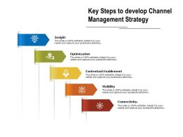 Key Steps To Develop Channel Management Strategy