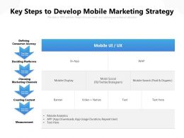 Key Steps To Develop Mobile Marketing Strategy