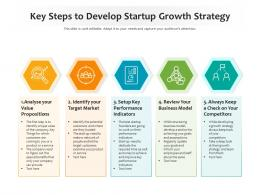 Key Steps To Develop Startup Growth Strategy