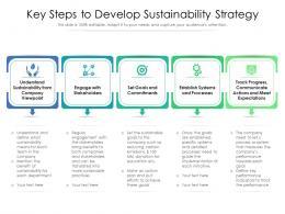Key Steps To Develop Sustainability Strategy