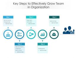 Key Steps To Effectively Grow Team In Organization