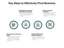 Key Steps To Effectively Pivot Business