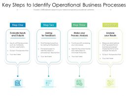 Key Steps To Identify Operational Business Processes