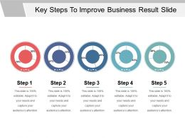 Key Steps To Improve Business Result Slide Ppt Background