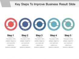 key_steps_to_improve_business_result_slide_ppt_background_Slide01