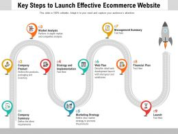 Key Steps To Launch Effective Ecommerce Website