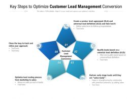 Key Steps To Optimize Customer Lead Management Conversion
