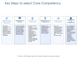 Key Steps To Select Core Competency Vision Ppt Powerpoint Presentation Pictures Aids
