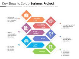 Key Steps To Setup Business Project