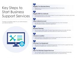 Key Steps To Start Business Support Services