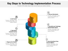 Key Steps To Technology Implementation Process
