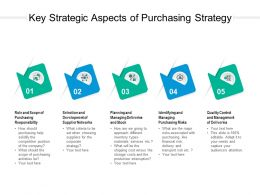 Key Strategic Aspects Of Purchasing Strategy