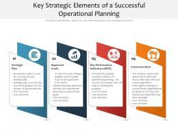 Key Strategic Elements Of A Successful Operational Planning