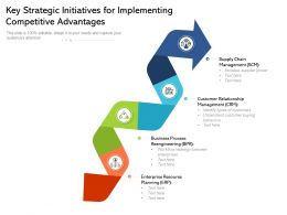 Key Strategic Initiatives For Implementing Competitive Advantages