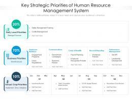 Key Strategic Priorities Of Human Resource Management System