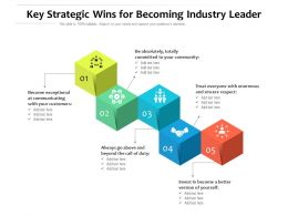Key Strategic Wins For Becoming Industry Leader