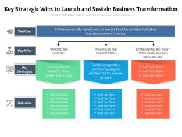 Key Strategic Wins To Launch And Sustain Business Transformation