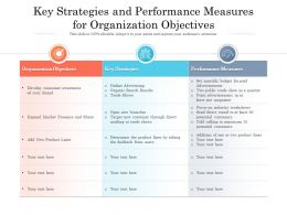 Key Strategies And Performance Measures For Organization Objectives