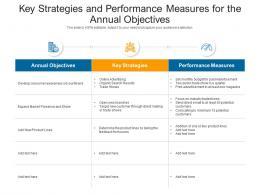 Key Strategies And Performance Measures For The Annual Objectives