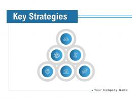 Key Strategies Development Successful Evaluate Performance Management