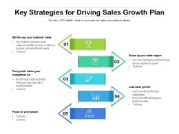 Key Strategies For Driving Sales Growth Plan