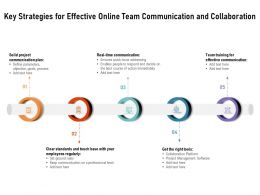 Key Strategies For Effective Online Team Communication And Collaboration