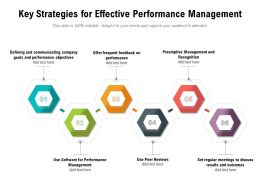 Key Strategies For Effective Performance Management