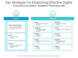 Key Strategies For Establishing Effective Digital Communication System Framework