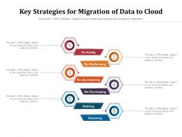 Key Strategies For Migration Of Data To Cloud