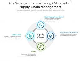 Key Strategies For Minimizing Cyber Risks In Supply Chain Management
