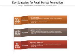 Key Strategies For Retail Market Penetration