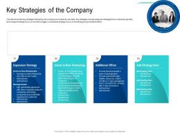 Key Strategies Of The Company Poor Network Infrastructure Of A Telecom Company Ppt Portrait