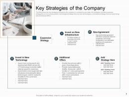 Key Strategies Of The Company Sales Profitability Decrease Telecom Company Ppt Introduction