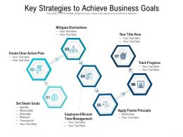 Key Strategies To Achieve Business Goals