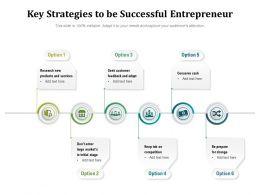 Key Strategies To Be Successful Entrepreneur
