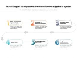 Key Strategies To Implement Performance Management System