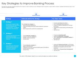 Key Strategies To Improve Banking Process Challenges And Opportunities Ppt Designs