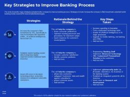 Key Strategies To Improve Process Improvement In Banking Sector Ppt Icon Microsoft