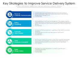 Key Strategies To Improve Service Delivery System