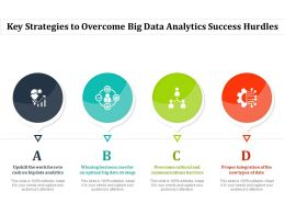 Key Strategies To Overcome Big Data Analytics Success Hurdles