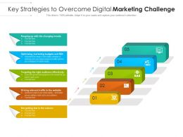 Key Strategies To Overcome Digital Marketing Challenge