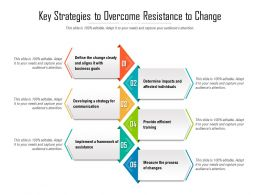 Key Strategies To Overcome Resistance To Change