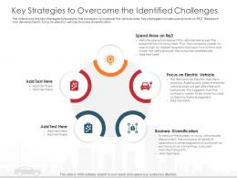 Key Strategies To Overcome The Identified Challenges Automobile Company Ppt Introduction
