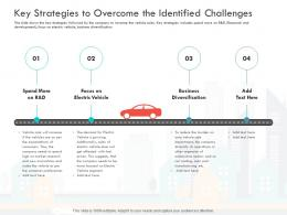 Key Strategies To Overcome The Identified Challenges Electric Vehicle Market Ppt Slide